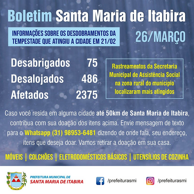 Boletim Santa Maria de Itabira 26/03/2021